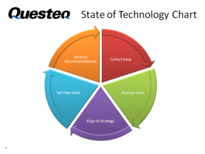 State of Technology Chart